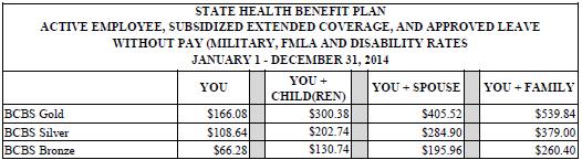 2014 State Health Benefit Plan
