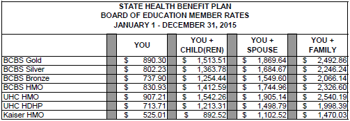2015 State Health Benefit Plan